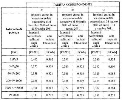 tabella20tariffe-